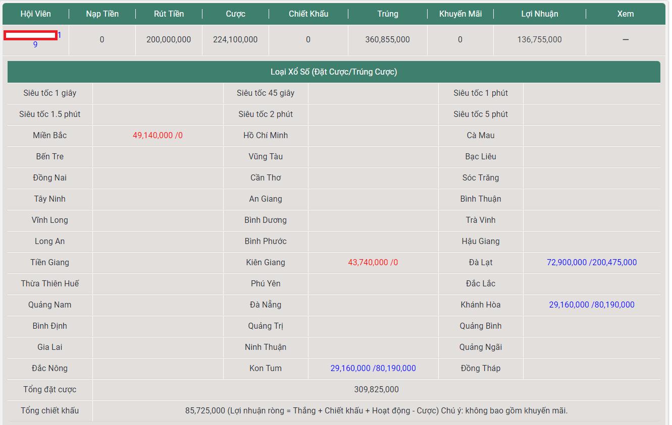 cao thủ lô đề online cập nhật từ loto188 13
