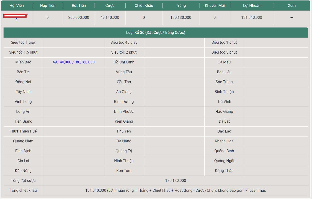 cao thủ lô đề online cập nhật từ loto188 3