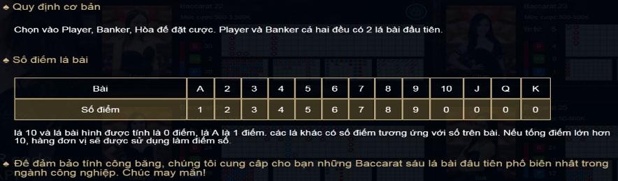 Số điểm lá bài Baccarat